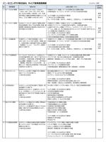 ソニーセミコンダクタ株式会社 キャリア採用募集職種