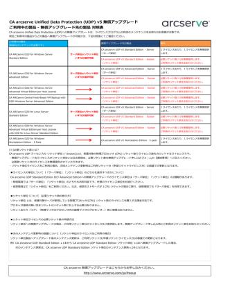 CA arcserve Unified Data Protection (UDP) v5 無償アップグレード ご
