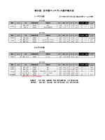第23回 全中国ベンチプレス選手権大会