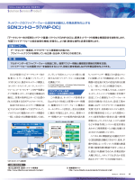 Solution Service Product:SDNコントローラ「VNP-DC」