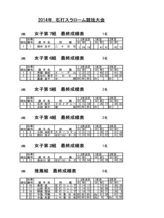 3/23(日)第2戦