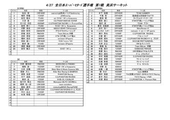 4/27 全日本スーパーモタード選手権 第1戦 美浜サーキット