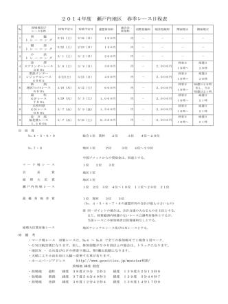 2014年度 瀬戸内地区 春季レース日程表