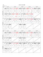 結果 - 長岡市バスケットボール協会