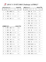 リスト - 新東京サーキット