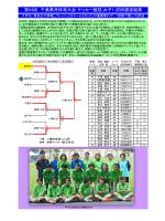 女子結果 - 成田市サッカー協会