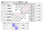 0 - [KA3CF] 関東アマチュア スリークッション連盟