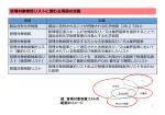 新情報伝達スキームの管理対象物質リスト