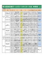 第10回東京都ガールズUー14サッカー大会 時程表 Vol.2