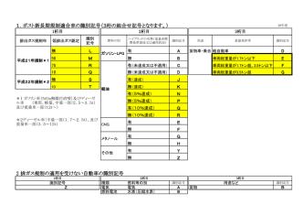 1.ポスト新長期規制適合車の識別記号(3桁の組合せ記号となります