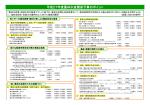 平成27年度農林水産予算のポイント(PDF:261KB)