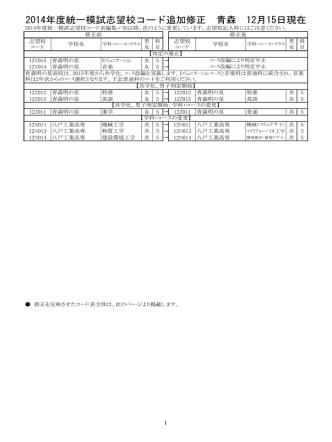 02 青森県
