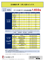 429名 - 立命館大学 入試情報サイト「リッツネット」