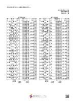 平成26年度 (2015) 全国高校総体スキー 2015年2月6~10日 秋田県