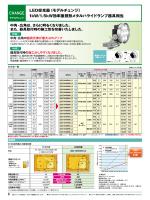 (モデルチェンジ)1kW/1.5kW効率重視形メタルハライド