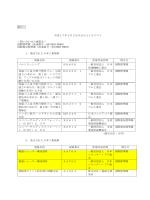 平成27年2月20日公示JISリスト(PDF形式:15KB)