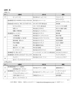 「品川シーズンテラス」ショップ&レストラン 出店テナント決定のお知らせ