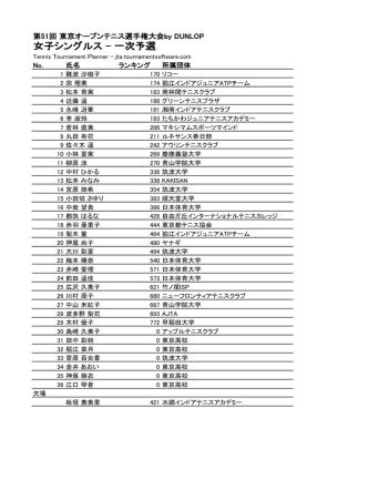 1次予選リスト - 東京都テニス協会