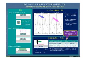 Agナノペーストを使用した200℃接合の新規な方法