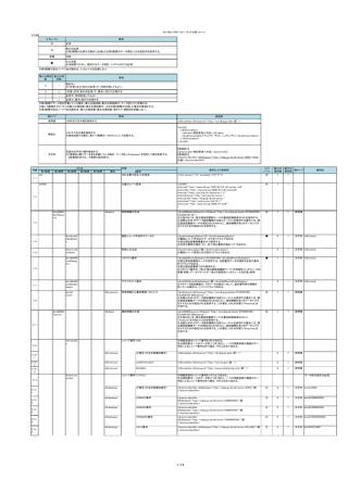 DC-NDL(RDF)フォーマット仕様 ver.1.3 (2014.03.24)