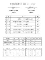 ダウンロード - 糸貫サッカー少年団