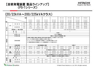 (20/22kVA~200/225kVAクラス)