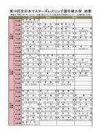 pdfファイル - 日本レスリング協会
