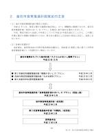 第2章 釜石市食育推進計画策定の主旨 [179KB pdfファイル]