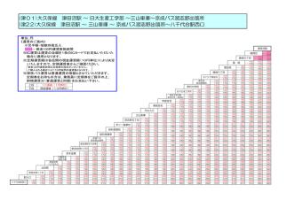 (津01)大久保線 津田沼駅 ~ 日大生産工学部 ~三山車庫~京成バス
