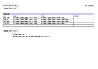 2/1付 人事異動・機構改革(PDF形式 41.3KB)