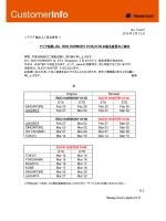 JSJ - RDO HARMONY 013S,013N 本船名変更の - Hapag
