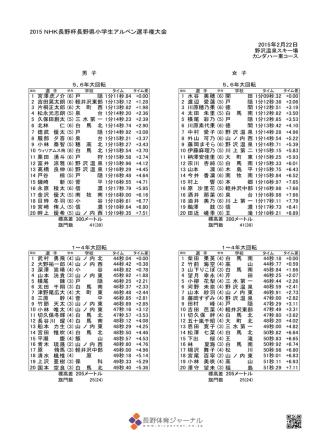 2015 NHK長野杯長野県小学生アルペン選手権大会 2015年2月22日