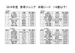 本戦シード資料 U16