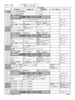 H.27 / 3月 - 福島市スポーツ振興公社