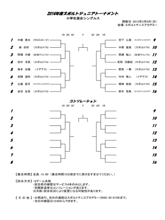 3月8日スポルトジュニアトーナメント・ドロー