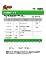 フタバ野球部 大会日程・結果