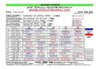 2015年 BC スプリング ホルスタイン ショウ 結果&出陳頭数