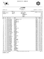 公式成績表 - 赤倉温泉観光協会