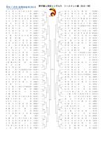 男子個人対抗シングルス トーナメント表(BS-98)
