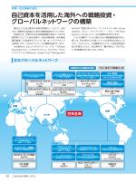 自己資本を活用した海外への戦略投資・ グローバル