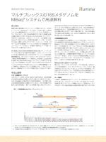 MiSeqシステムで高速にマルチプレックス16Sアンプ