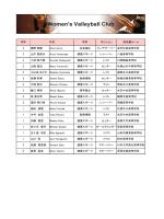 学年 学科 ポジション 前所属チーム 4 磯野 里織