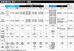 新周波数対応 特定ラジオマイク 一覧表