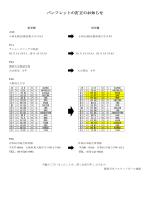 パンフレットの訂正のお知らせ - 関西学生バスケットボール連盟