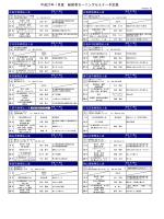日程表(PDF)ダウンロード