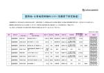 国有地・公有地売却物件リスト(京都府下所在財産) - 近畿財務局