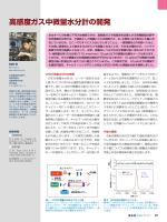 高感度ガス中微量水分計の開発 - AIST: 産業技術総合研究所