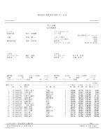 第64回岩手県高等学校スキー大会 男子 回転 公式成績表