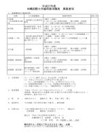 平成27年度 沖縄国際大学臨時雇用職員 募集要項について