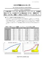 カタラボ情報(2015 年 2 月)